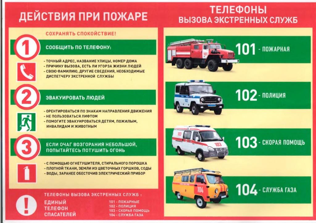 Действия при пожаре и телефоны вызова экстренных служб_page-0001.jpg